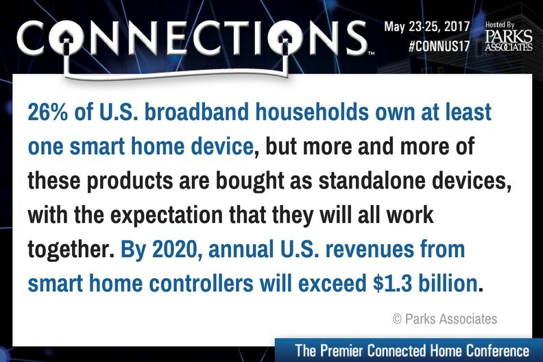 Parks Associates: Cox Communications to Present Keynote at CONNECTIONS™: The Premier Connected Home Conference