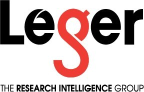 Leger, The Research Intelligence Group (CNW Group/NATIONAL Public Relations - Toronto)