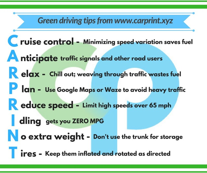New CarPrint Green Driving App Helps Drivers Save Money and Fight Climate Change for May National Eco-driving Month