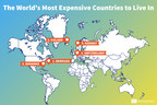 World's Most Expensive Countries