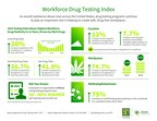 Increases in Illicit Drugs, Including Cocaine, Drive Workforce Drug Positivity to Highest Rate in 12 Years, Quest Diagnostics Analysis Finds