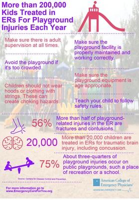 Help Prevent Playground Injuries