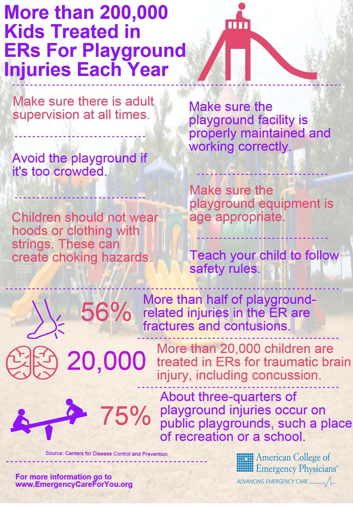 Help Prevent Playground Injuries