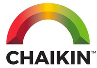 Chaikin Analytics stock research