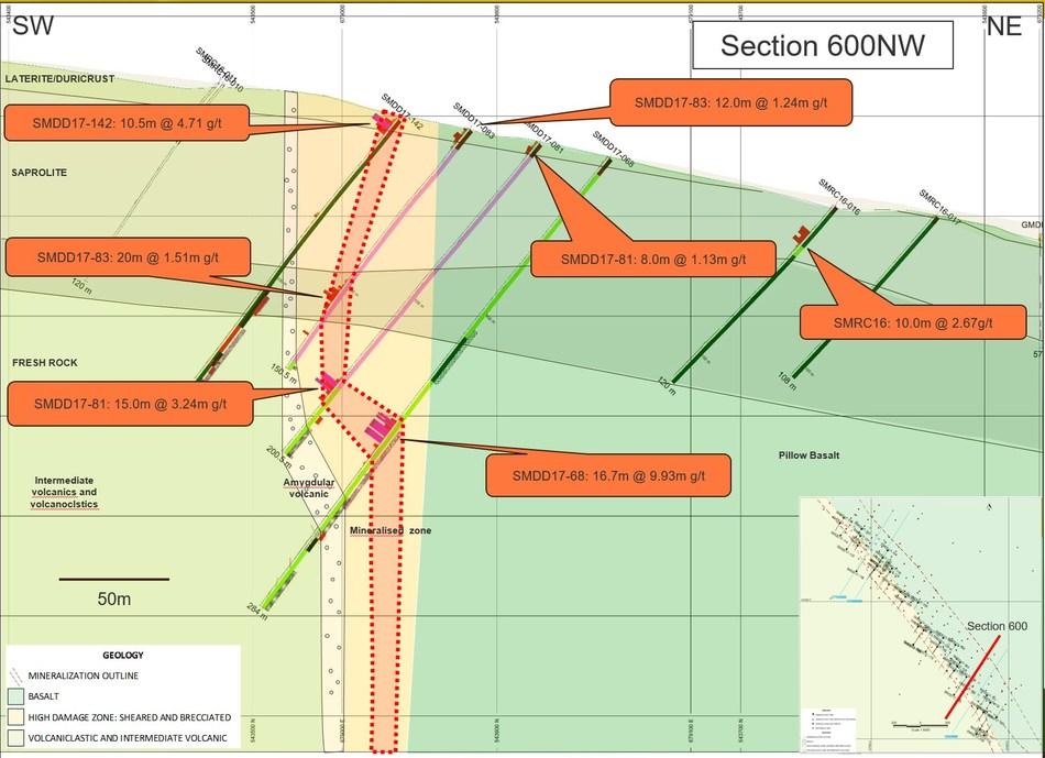 Figure 3: Saramacca cross section 600NW (CNW Group/IAMGOLD Corporation)