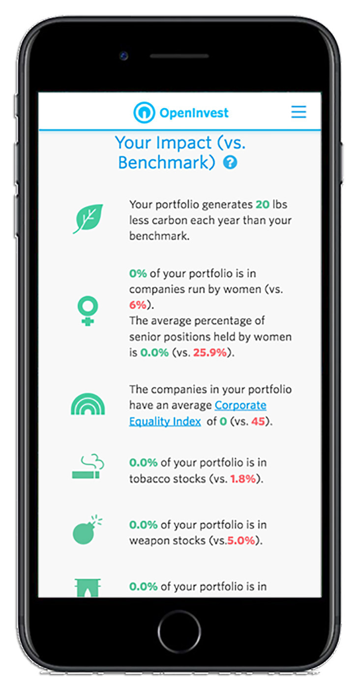 OpenInvest is an online investment advisory platform that makes socially responsible investing easy, personalized and empowering.