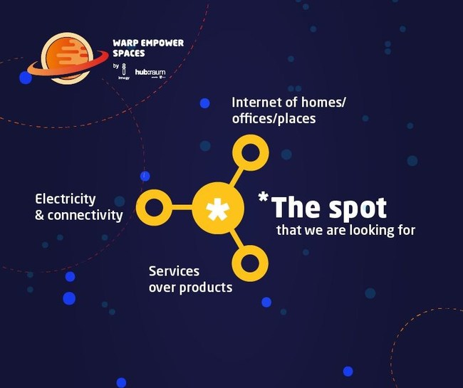 Join the program for start-ups, offering unique opportunities in the smart solutions. Apply to WARP Empower Spaces now!