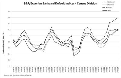 (PRNewsfoto/S&P Dow Jones Indices)
