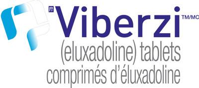 Eluxadoline