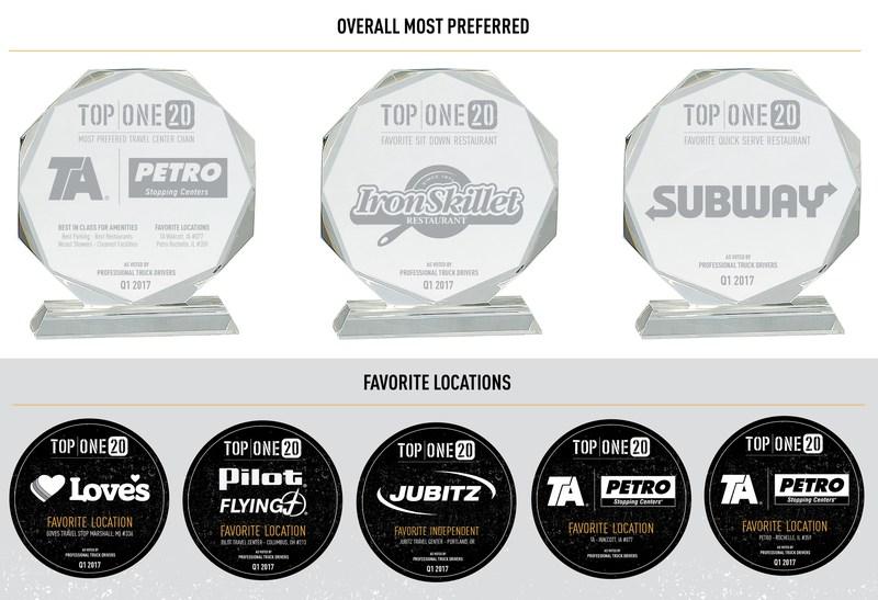 Top ONE20 Q1 Award Recipients.