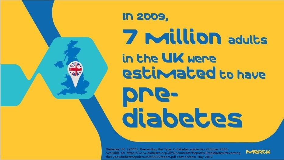 Prevalence of pre-diabetes in the UK (PRNewsfoto/Merck)