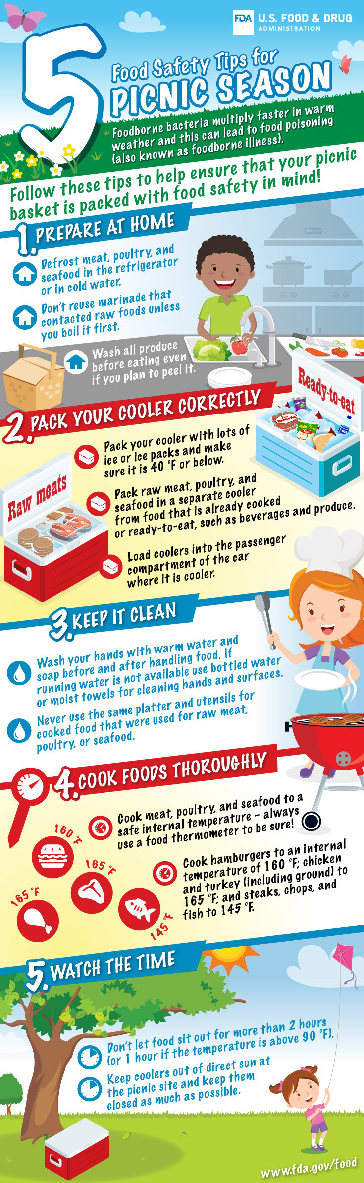 5 Food Safety Tips for Picnic Season. Foodborne bacteria multiply faster in warm weather and this can lead to food poisoning (also known as foodborne illness). Follow these tips to help ensure that your picnic basket is packed with food safety in mind!