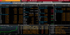 Bloomberg Launches New RMB Bond Suite For Global Investors