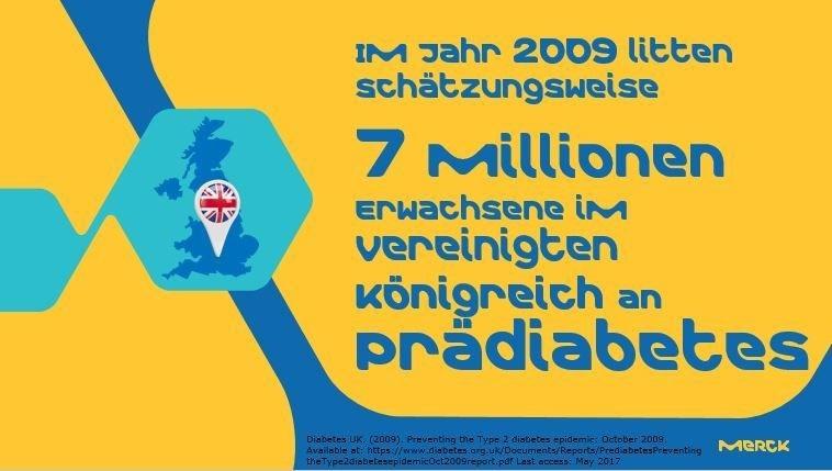 Pravalenz von Pradiabetes im Vereinigten Konigreich (PRNewsfoto/Merck)