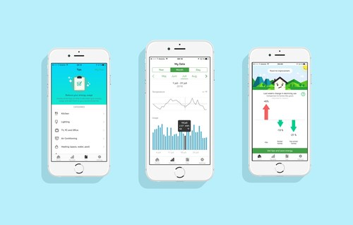 Screenshots from Greenely Go phone app