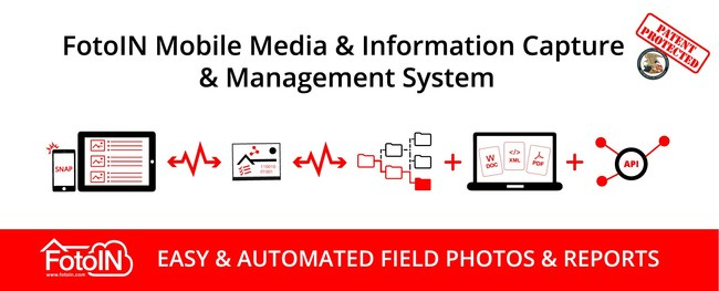 Patented Mobile Media & Information Capture and Management System