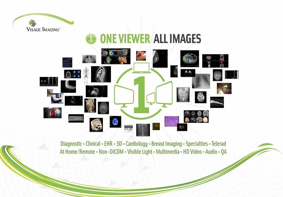 Visage 7 Enterprise Imaging Platform | One Viewer