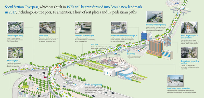 Seoullo 7017 Map