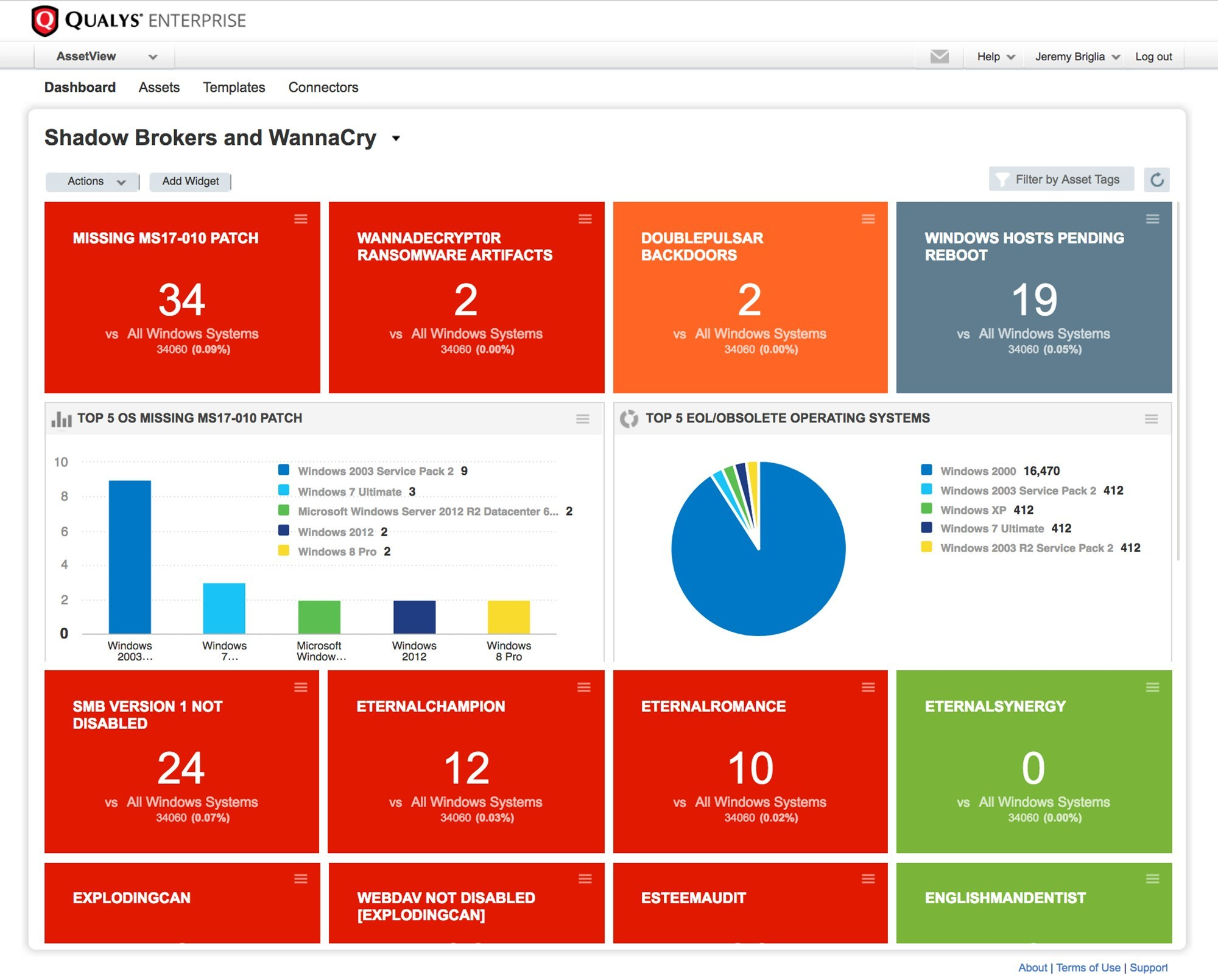 Qualys AssetView Dashboard- Tracking Shadow Brokers and WannaCry vulnerabilities and exploits