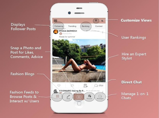 LAWO App - Main Features
