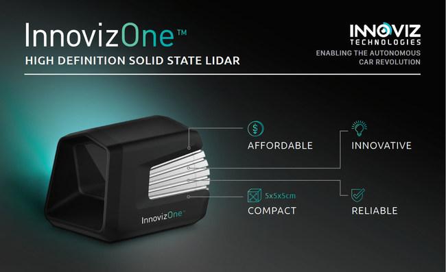 Innoviz Technologies Announces After Market Lidar Solution