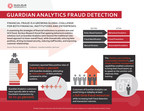 Nucleus Research Finds Guardian Analytics' Customers Reduce Fraudulent Transactions by 80-90%