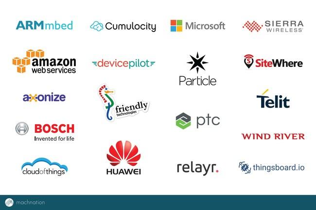 MachNation IoT Device Management ScoreCard Vendor List