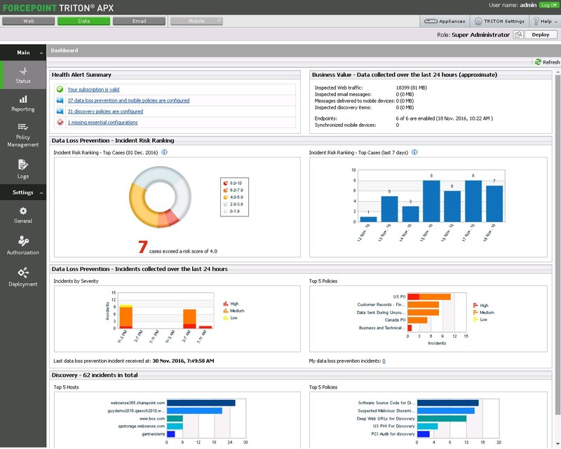 Forcepoint Incident Risk Ranking with Web Security