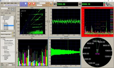 Examples of engineering diagrams, plots, available with APEX DR are shown such as: a Campbell diagram plotted against speed, a time domain trace showing raw time domain data for the current block, a multi-signal spectrum overlay with frequency domain limits, a two-speed tachometer, a strip chart and a bar chart showing instantaneous and maximum time-domain peak-to-peak magnitude for all signals.