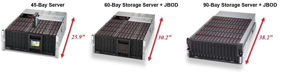Supermicro's 45, 60 and 90-Bay Storage Servers