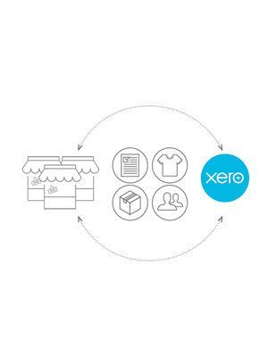 Webgility Offers Enhanced Integration with Xero, Simplifies Shipping and Inventory for Online Sellers