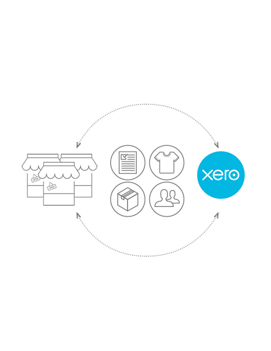 Surge of interest from retailers using Xero inspires Webgility to add new capabilities to its Unify integration.
