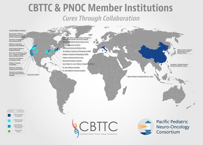 PNOC & CBTTC Collaborating Sites