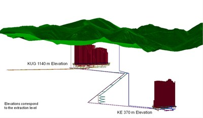 Appendix 3: Kemess Underground and Kemess East Cave diagrams and elevations (CNW Group/AuRico Metals)