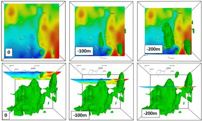 Figure 2: Ground magnetic survey grid showing total magnetic intensity image in plan view (top), with the inversion model in green at 100m depth-slice intervals. A perspective view of the model is shown on the bottom row. The interpreted body is located beneath the limit of the Meridian drilling (illustrated). (CNW Group/Meridian Mining S.E.)