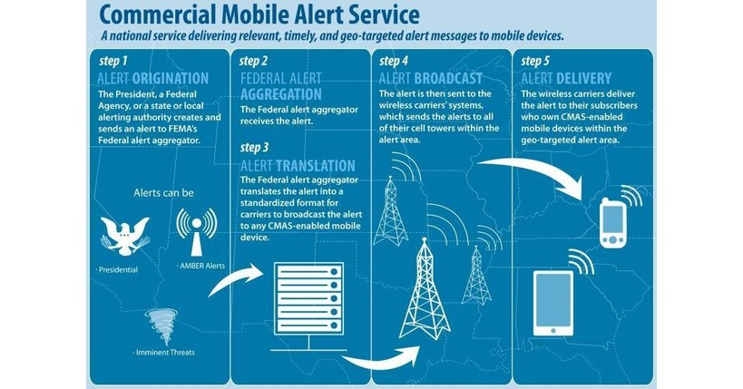 C Spire Offers Wireless Emergency Alerts On Its Network