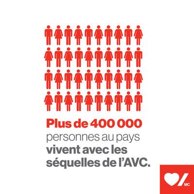 Plus de 400 000 personnes au pays vivent actuellement avec les séquelles de l'AVC (Groupe CNW/Fondation des maladies du cœur et de l'AVC)