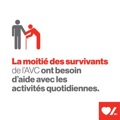 La moitié des survivants de l'AVC ont besoin d'aide avec les activités quotidiennes (Groupe CNW/Fondation des maladies du cœur et de l'AVC)