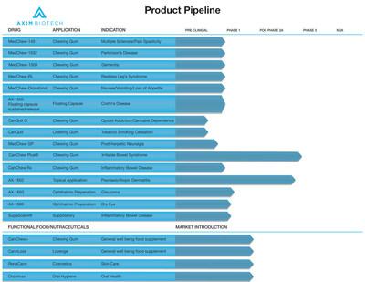 axim_pipeline_gfx_06_01_17_ver1_Infographic