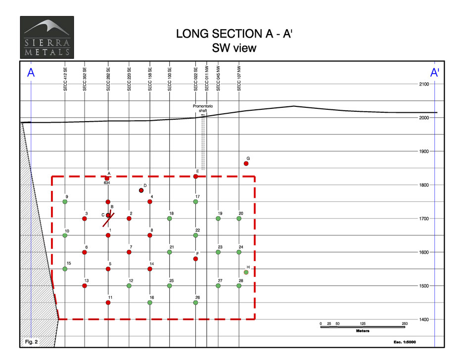 Figure 2. - Distribution of the drilling program executed at the Santa Rosa de Lima zone (CNW Group/Sierra Metals Inc.)