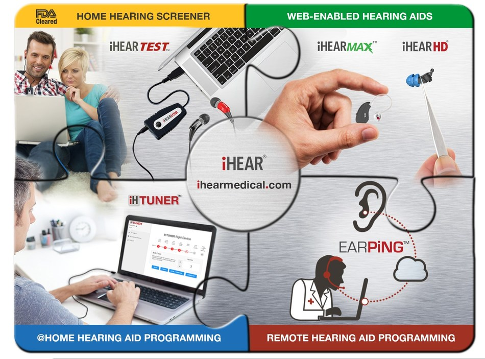 iHEAR's cloud-based platform improves access and affordability of hearing healthcare.