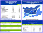 Centris® Residential Sales Statistics – May 2017 (CNW Group/Greater Montréal Real Estate Board)