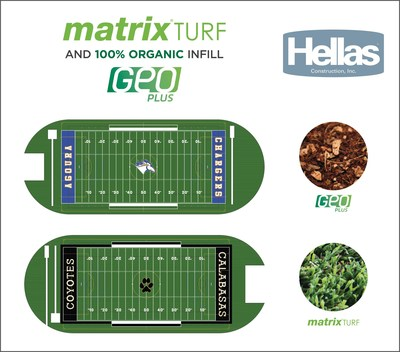 """The proposed renderings of the Las Virgenes Unified School District's Agoura High School and Calabasas High School new Matrix® Turf and 100% organic Geo Plus® Infill from Hellas Construction. """"In Southern California, in the summer and in the fall during football season, the temperature can reach 100 degrees. The cooling properties of the organic infill definitely played a factor in our decision,"""" said Agoura High School Athletic Director Garrett Lepisto."""