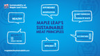 Maple Leaf's Sustainable Meat Principles (CNW Group/Maple Leaf Foods Inc.)