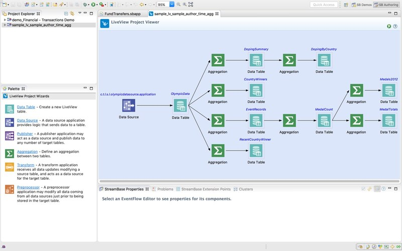 TIBCO StreamBase Live View Project Viewer