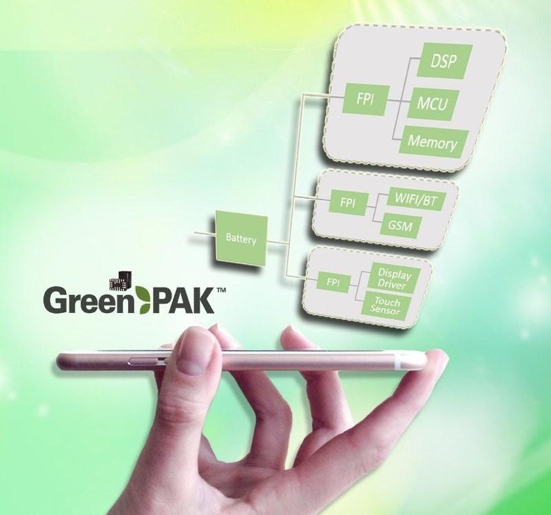 GreenPAK CMIC with Low Drop-out Regulators