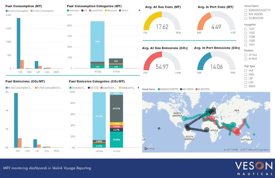 MRV monitoring dashboards in Veslink Voyage Reporting