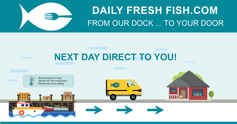 Daily Fresh Fish - From Our Dock to Your Door