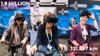 VirZOOM Launches Mobile VR Compatibility with Samsung at E3; Announces VZ Sensor That Makes Any Stationary Exercise Bike VirZOOM Ready