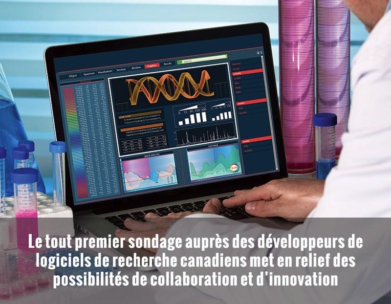 Au Canada, les chercheurs mettent au point la plupart de leurs logiciels scientifiques eux-mêmes, au lieu d'en confier le développement à des spécialistes (Groupe CNW/CANARIE Inc.)